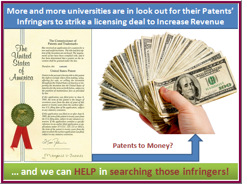 Universities finding infringer: Patents to Money
