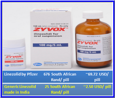 Linezolid by Pfizer Vs. Generic Linezolid from India