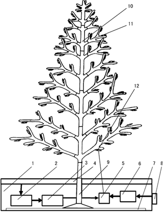 1. CN203302834U 2013-11-27 Solar Christmas tree