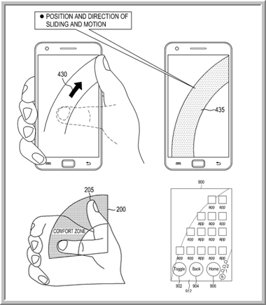 Comfort zone on samsuing mobile - patent