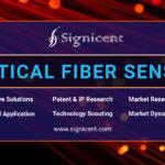 OPTICAL FIBER SENSOR - Technology, IP, Market Research Report - Signicent